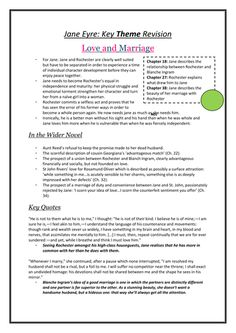 008 annotated bibliography mla template Google Search