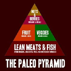 weight loss and fertility help with paleo diet! Check out my blog for my journey.