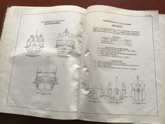 Norwegian battleships «Frithjof and «Hvas Personalized Items