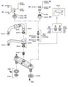 delta kitchen faucets repair parts delta signature series delta ...