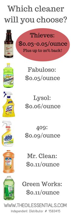 Thieves Household Cleaner: More Affordable and Safer Than Other Popular Cleaners | Get The Breakdown Here!