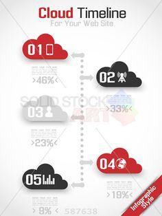 stock illustration of timeline cloud computing