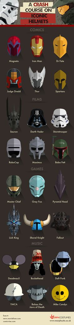 Iconic Helmets Infographic http://geekxgirls.com/article.php?ID=6028