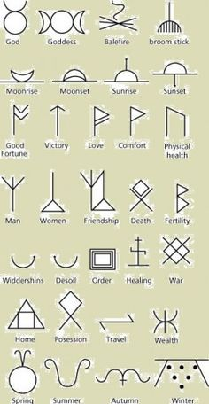 Wiccan, Elemental & Alchemical Symbols (May or may not technically be historical; Wicca is a newer religion based on older beliefs, but it goes in this board. Wicca Witchcraft, Magick, Wiccan Runes, Viking Runes, Wiccan Art, Celtic Runes, Simbolos Tattoo, Tattoo Thigh, Armband Tattoo
