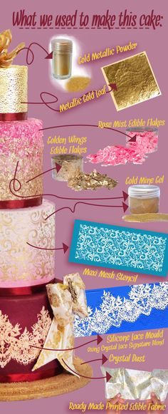 Home Banner Wall - Crystal Candy Edible Diamonds, Powdered Food Coloring, Candy Shop, Cake Tutorial, Let Them Eat Cake, Pink And Gold, Cake Toppers, Icing, Cake Decorating