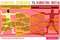 Marketing Tradicional vs. Marketing Digital #Infografía #SocialMedia #Marketing via @inmarejano @CMparaTuPyme