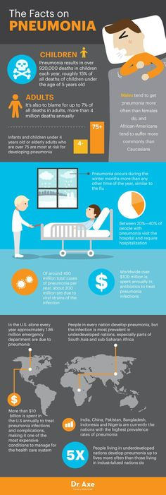 The facts on pneumonia - Dr. Axe http://www.DrAxe.com #health #holistic #natural