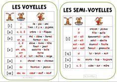 CE1 : Affichage de l'alphabet phonétique - Lòrien