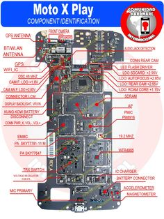 Pin em Smartphone problems and their solutions Electronic Circuit Design, Electronic Engineering, Mechanical Engineering, Cell Phone Hacks, Cell Phone Plans, Iphone Repair, Mobile Phone Repair, Mobile Shop Design, Arduino