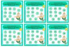 Mathe in der Grundschule: Einmaleinskartei