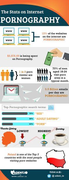 Infographics, Infographic, Info Graphics