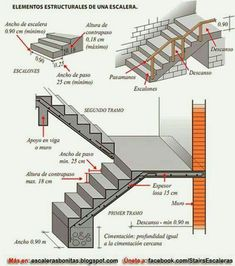 Staircase Information And Details Under Construction - Engineering Discoveries Building Stairs, Steel Stairs, Stair Detail, Modern Stairs, House Stairs, Staircase Design, Civil Engineering, Architecture Details, Architecture Websites