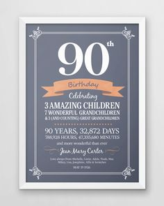 Personalized birthday print, ninety years old gift – Design is suitable for ages 40 and over. birthday print Personalized birthday gift for by YoungidArt 90th Birthday Decorations, 90th Birthday Invitations, 90th Birthday Parties, Birthday Ideas, Birthday Cakes, Birthday Design, Birthday Celebration, Grandma Birthday, Personalized Birthday Gifts