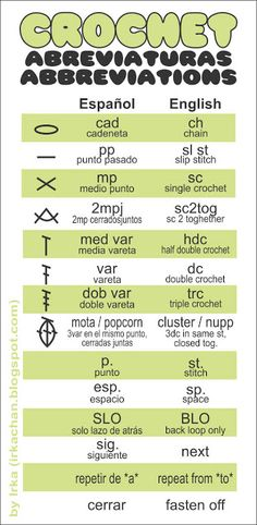 Crochet Symbols Spanish & English ❥ 4U // hf