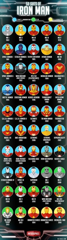 50 Shades of Iron Man! 50 Iron Man suits of the last 50 years!http://ragecomics4you.tumblr.com