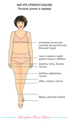 Shape Type Rectangle: clothes, diet, exercise for weight loss . Selection of clothing styles in the wardrobe. Diet and exercise for weight loss. Triangle Body Shape, Rectangle Shape, Fashion Capsule, Fashion Outfits, Womens Fashion, Fashion Tips, Clothing Hacks, Clothing Styles, Crochet Jacket