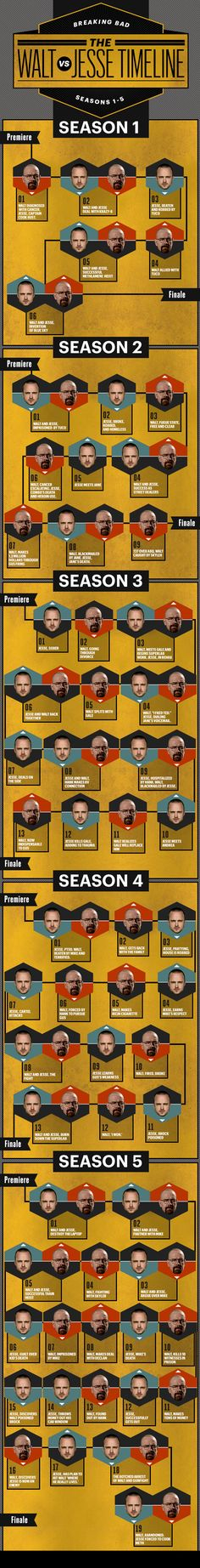 Walt and Jesse Breaking Bad - The Walt Jesse Connection - Esquire