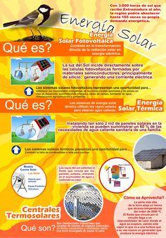 Roller Energía Solar