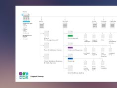 Sitemap: having a sitemap will help you visualize your site and will increase UX. #design #website www.agencyattorneys.com