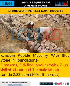 Stair Stringer Calculator, Hindi Language Learning, Civil Engineering Construction, Masonry Work, Engineered Stone, Different Words, Stone Work, Project Management, Civilization