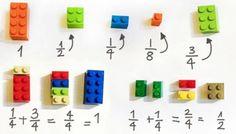 La enseñanza de las fracciones