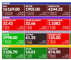US Stock Indices Cap Off Worst Weekly Open, Binary Sharks Are Loving It