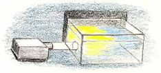 Waldorf ~ 6th grade ~ Introduction to Physics ~ Heat, Light and Sound ~ homeschool curriculum sample