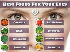 Τι ανάγκες από βιταμίνες έχουν τα μάτια μας; Η κατάλληλη διατροφή για την όρασή μας - MEDLABNEWS.GR / IATRIKA NEA