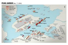 Timeline of Pearl Harbor attack: What happened on Dec. 7, 1941