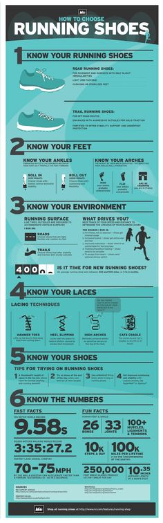 How to get the best running shoes