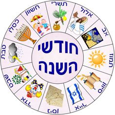 1000+ images about JUDAISM AND HEBREW FOR KIDS on Pinterest | Menorah ...