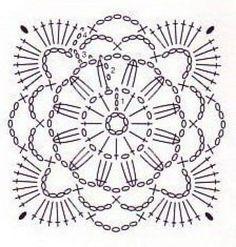 Pretty Crochet Handbag with Graphics and Free Pattern – Granny Square Point Granny Au Crochet, Granny Square Crochet Pattern, Crochet Diagram, Crochet Chart, Crochet Squares, Granny Squares, Free Crochet, Knit Crochet, Crochet Motif Patterns