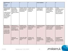 Study Skills, Primary School, Classroom Management, Teaching, Education, Tips, Peda, Elementary Schools, Advice