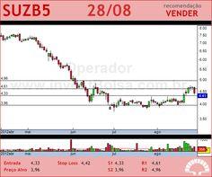 SUZANO PAPEL - SUZB5 - 28/08/2012 #SUZB5 #analises #bovespa
