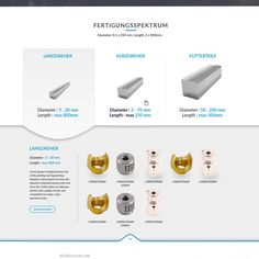 Modern and catchy relaunch of contract manufacturer (turning pieces) website by…