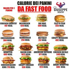 Conseils fitness en nutrition et en musculation. Healthy Comfort Food, Healthy Life, Best Dinner Recipes, Great Recipes, Baked Fish Fillet, Herb Stuffing, Tips Fitness, Vegetarian Recipes, Healthy Recipes