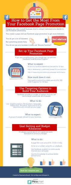 Here's how to get the most form your page campaign. #Facebookmarketing