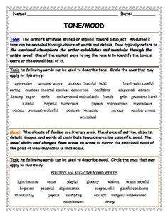 Mood  Tone Words Poster  MoodTone    Tone Words