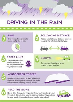 Tips for driving in the rain – by OUTsurance keep safe, protects you and your car and don't take chances! Tips for driving in the rain – by OUTsurance keep safe, protects you and your car and don't take chances! Driving Test Tips, Driving Safety, Learning To Drive Tips, Driving Rules, Road Safety Tips, Driving Theory, Drivers Ed, Drivers Permit, Car Facts
