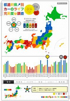 【インタラクティブ】あなたの地元は何ランク?都道府県別カーライフ充実度を発表!
