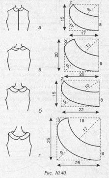 Модный воротник своими руками (Часть 2) | Fashionable collar 2