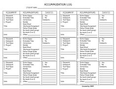 Accommodation Documentation Logs--Quick check-box format to keep track of accommodations that you give to your students. Great documentation to bring to RTI meetings!