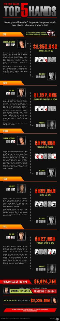 Online roulette australia echtes geld