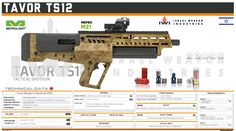 Iarael Weapons Industrie - Tavor TS12 Military Weapons, Weapons Guns, Shotguns, Firearms, Hotel Door Locks, Rifle, Tactical Shotgun, Dinosaur Drawing, Airsoft Gear