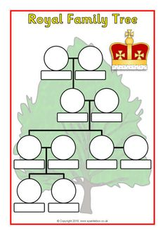 Simple printable sheets where children complete a basic family royal family tree. Royal Family Trees, Free Teaching Resources, Royal Weddings, Free Printables, English Class, Charity, Events, Deco, Summer