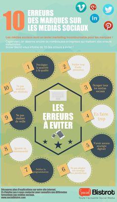 ToDo Social media : Les 10 erreurs des marques sur les réseaux sociaux (France, 2015) #socialmedia #bestpractice