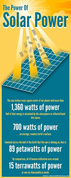 Check out an interesting solar fact.