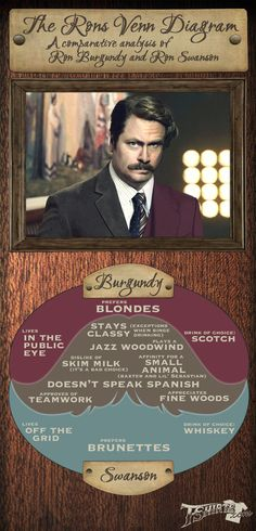 Ron Swanson Ron Burgandy Venn Diagram