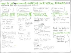 Useful Tips on Using Evernote to Improve Visual Thinking ~ Educational Technology and Mobile Learning Visual Learning, Mobile Learning, Evernote, Thinking In Pictures, Visible Thinking, Leadership, Visual Resume, Software, Sketch Notes