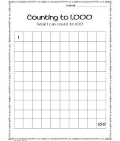 Counting Book- 1 to 1000